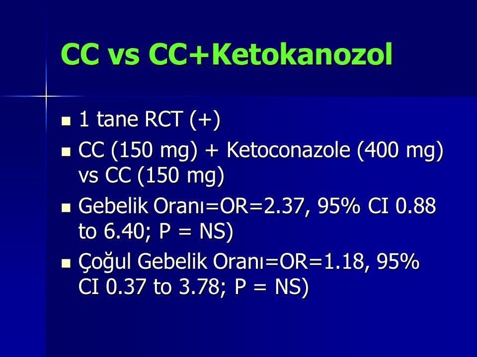 CC vs CC+Ketokanozol 1 tane RCT (+)