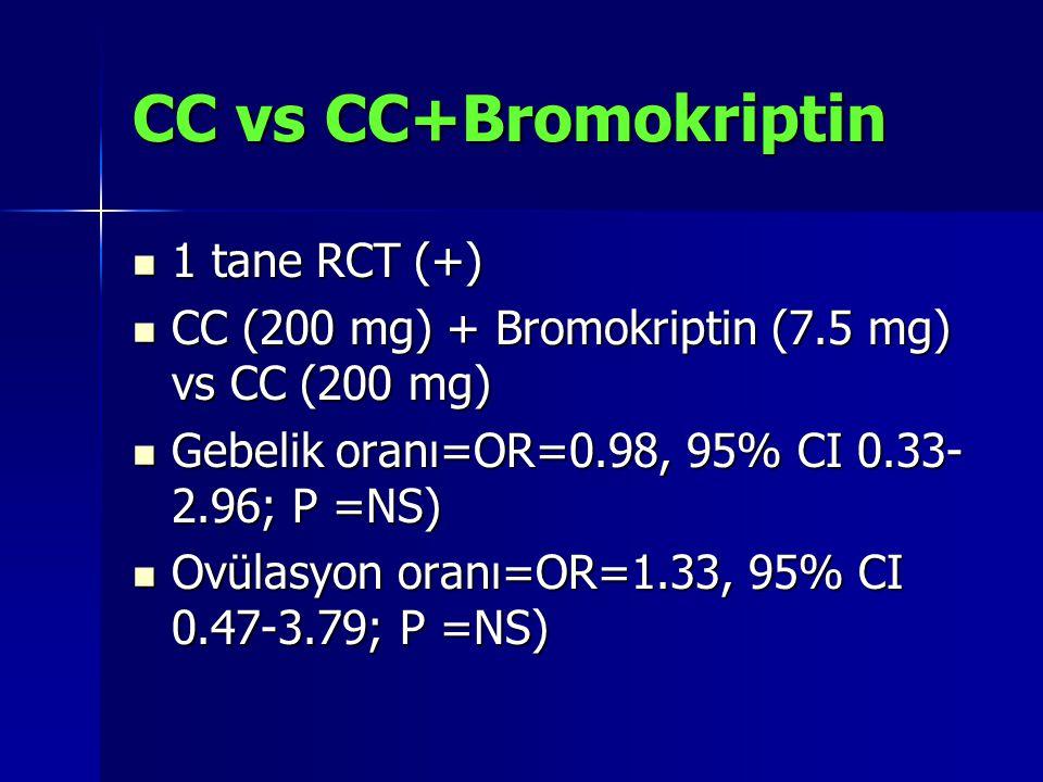 CC vs CC+Bromokriptin 1 tane RCT (+)