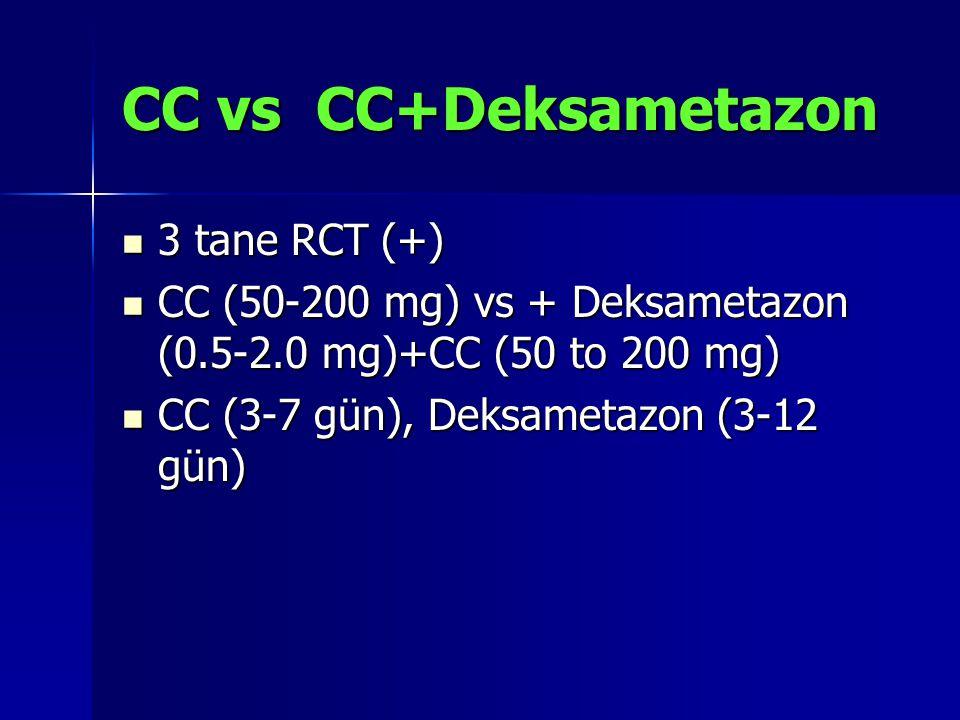 CC vs CC+Deksametazon 3 tane RCT (+)
