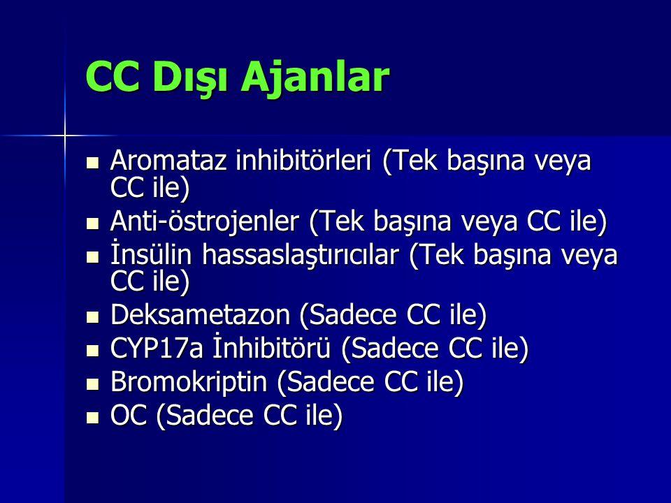 CC Dışı Ajanlar Aromataz inhibitörleri (Tek başına veya CC ile)