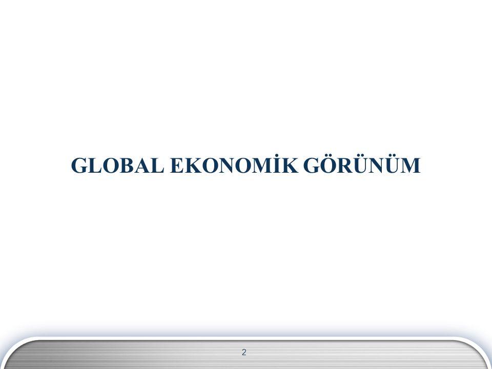GLOBAL EKONOMİK GÖRÜNÜM