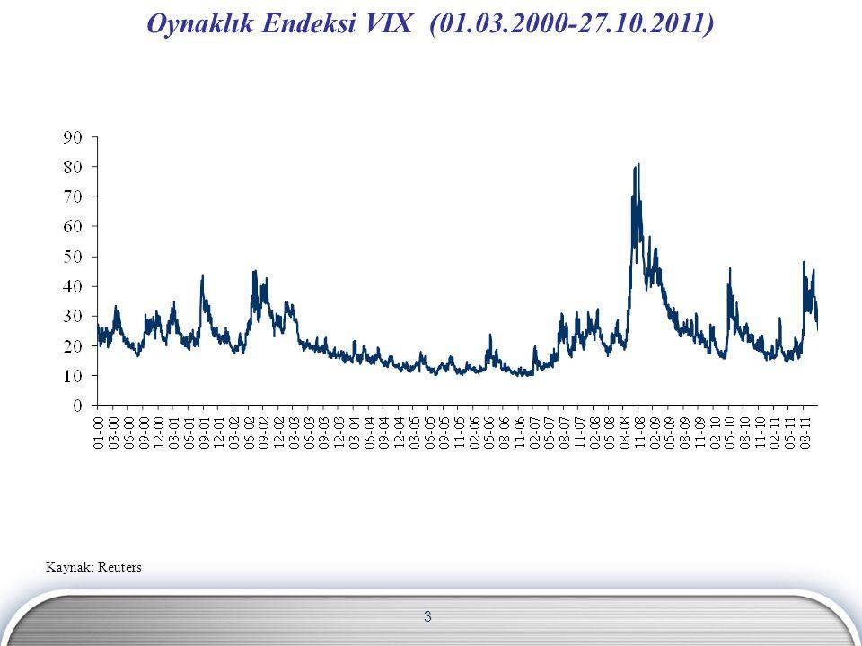 Oynaklık Endeksi VIX (01.03.2000-27.10.2011)