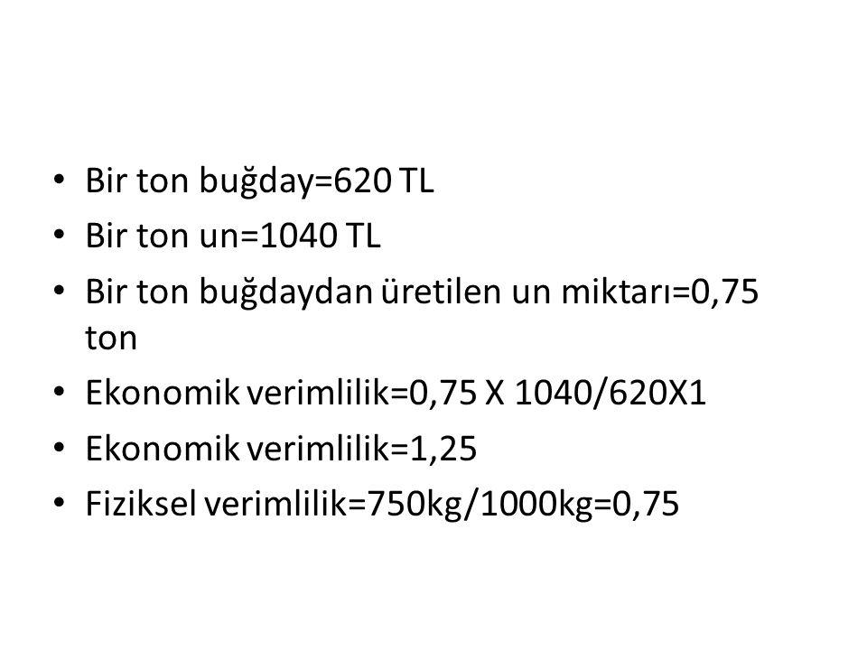 Bir ton buğday=620 TL Bir ton un=1040 TL. Bir ton buğdaydan üretilen un miktarı=0,75 ton. Ekonomik verimlilik=0,75 X 1040/620X1.