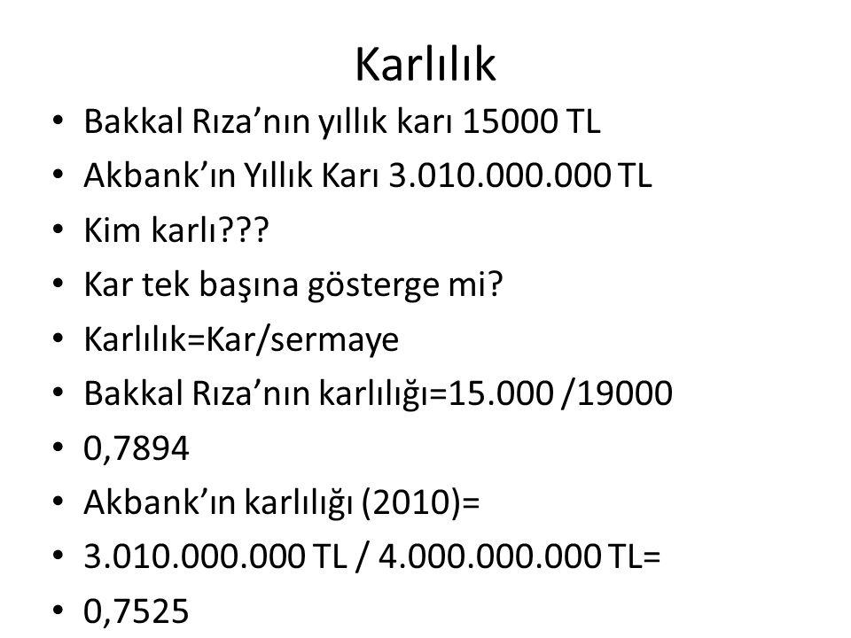 Karlılık Bakkal Rıza'nın yıllık karı 15000 TL
