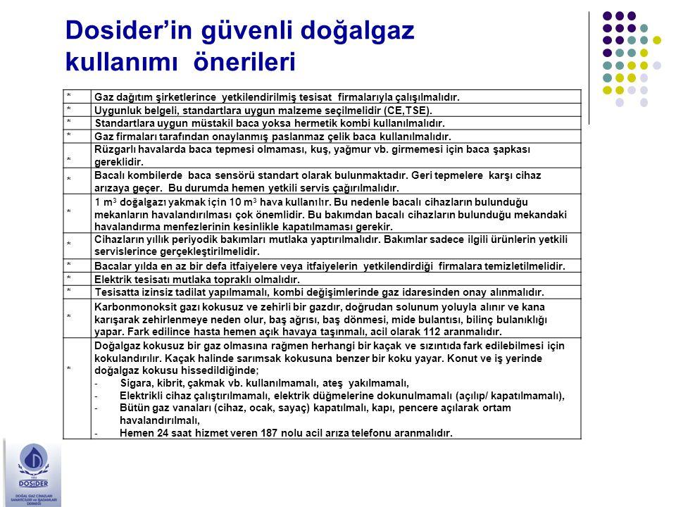 Dosider'in güvenli doğalgaz kullanımı önerileri
