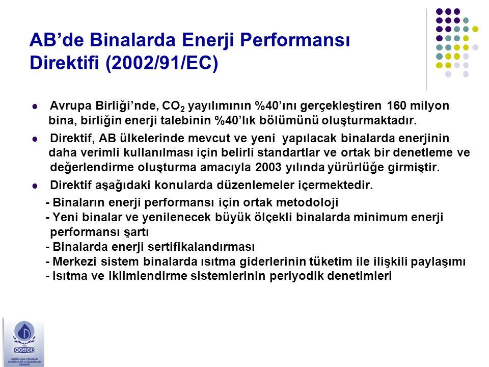 AB'de Binalarda Enerji Performansı Direktifi (2002/91/EC)