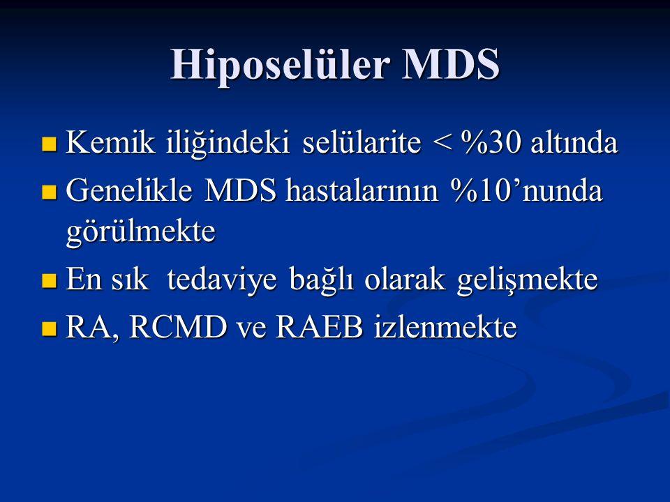 Hiposelüler MDS Kemik iliğindeki selülarite < %30 altında