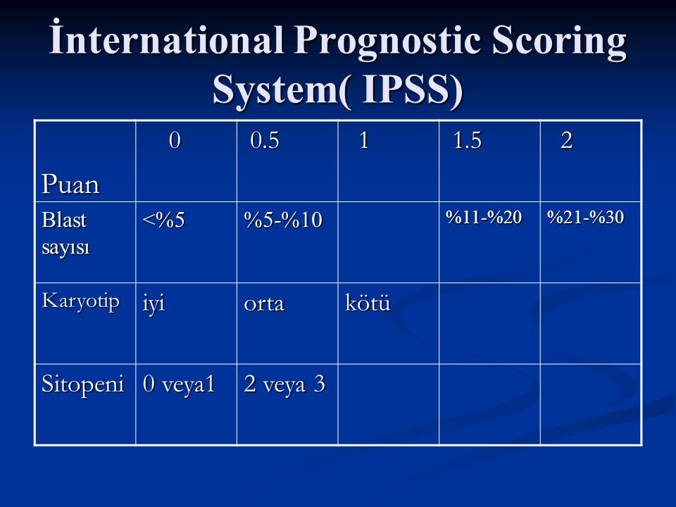 İnternational Prognostic Scoring System( IPSS)