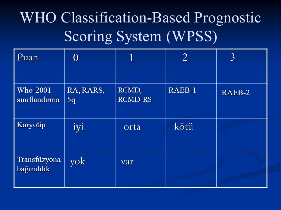 WHO Classification-Based Prognostic Scoring System (WPSS)