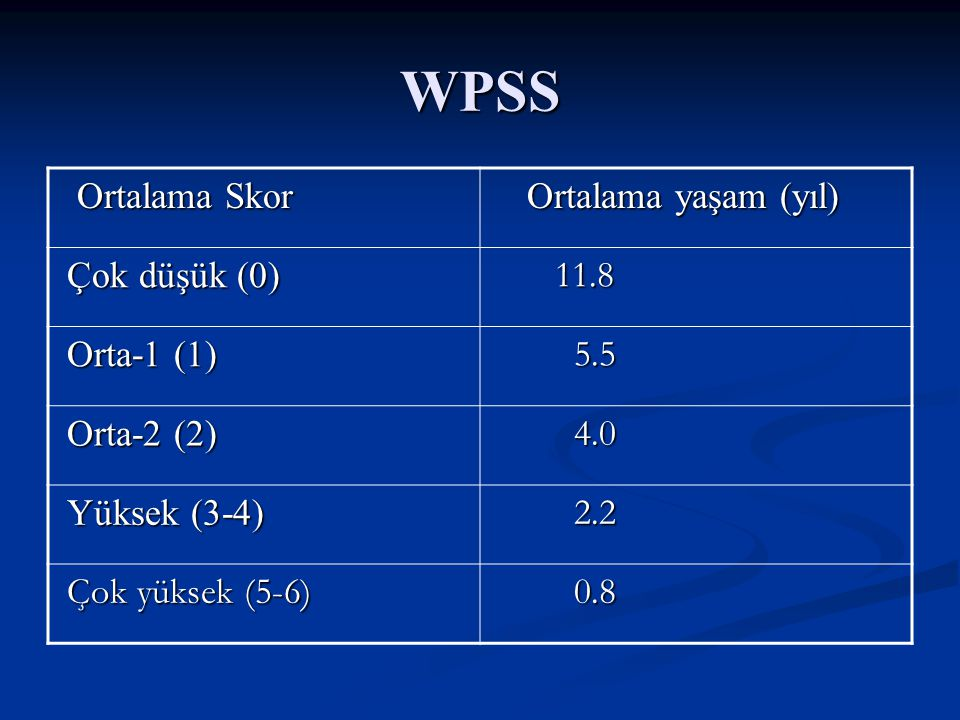 WPSS Ortalama Skor Ortalama yaşam (yıl) Çok düşük (0) 11.8 Orta-1 (1)