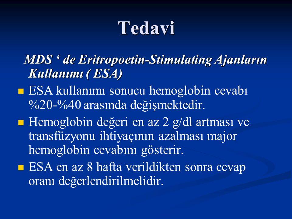 Tedavi MDS ' de Eritropoetin-Stimulating Ajanların Kullanımı ( ESA)
