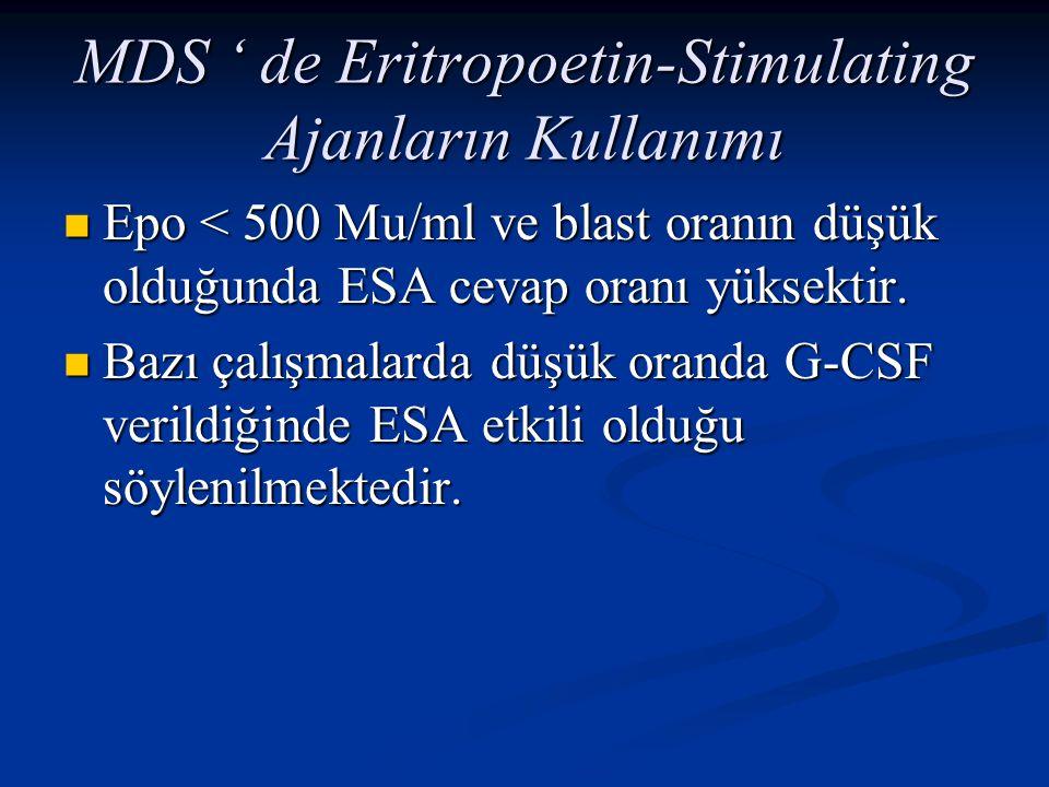 MDS ' de Eritropoetin-Stimulating Ajanların Kullanımı