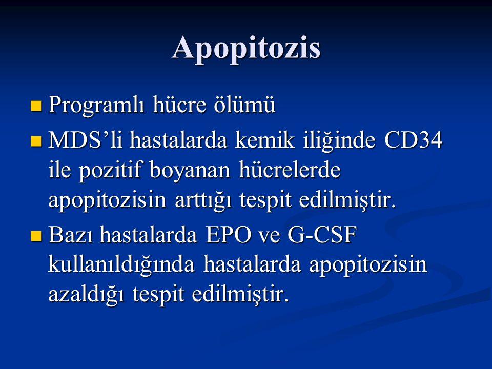 Apopitozis Programlı hücre ölümü