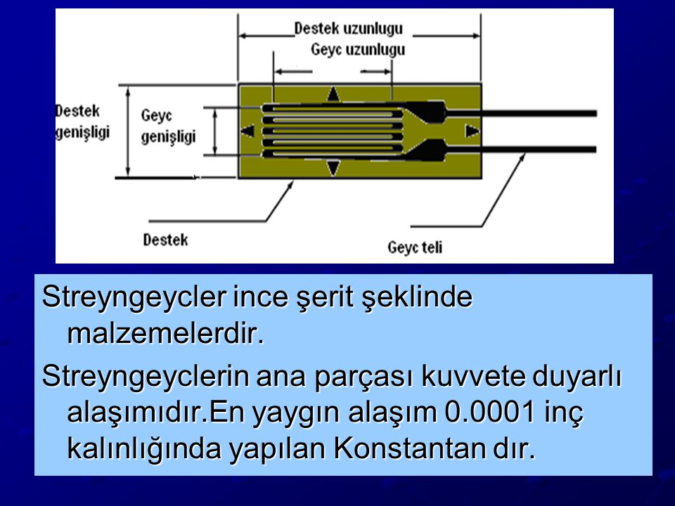 Streyngeycler ince şerit şeklinde malzemelerdir.