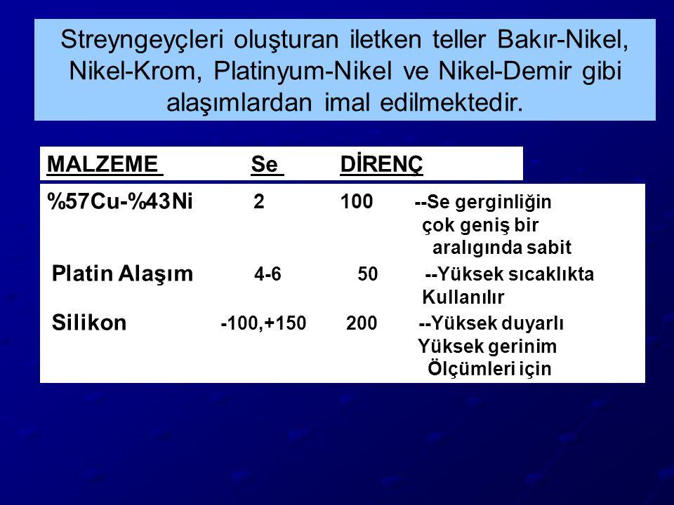 Streyngeyçleri oluşturan iletken teller Bakır-Nikel, Nikel-Krom, Platinyum-Nikel ve Nikel-Demir gibi alaşımlardan imal edilmektedir.