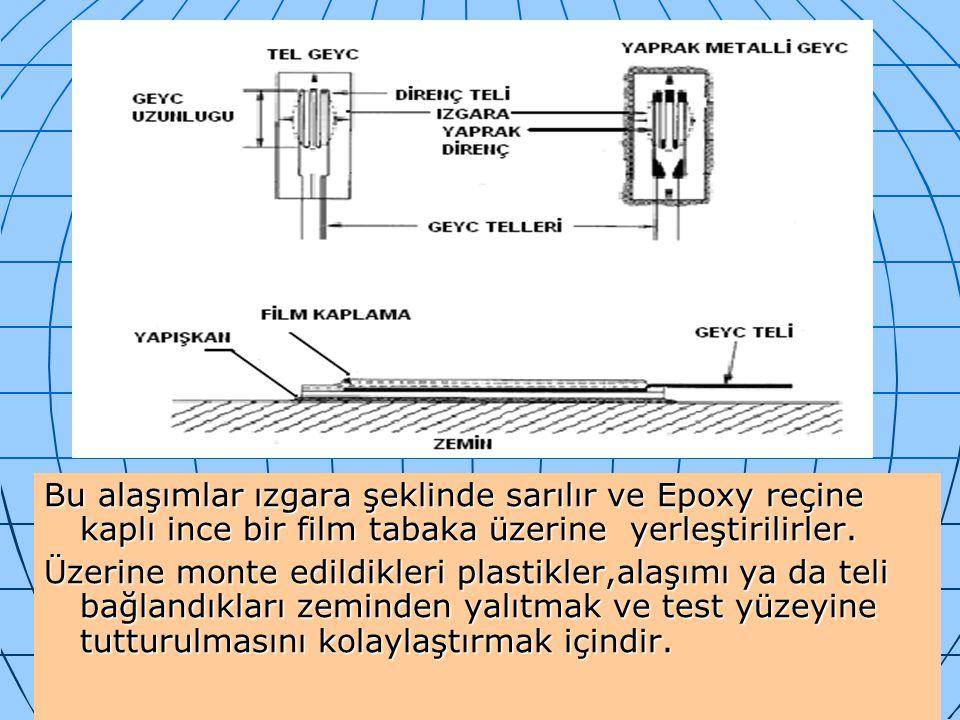 Bu alaşımlar ızgara şeklinde sarılır ve Epoxy reçine kaplı ince bir film tabaka üzerine yerleştirilirler.