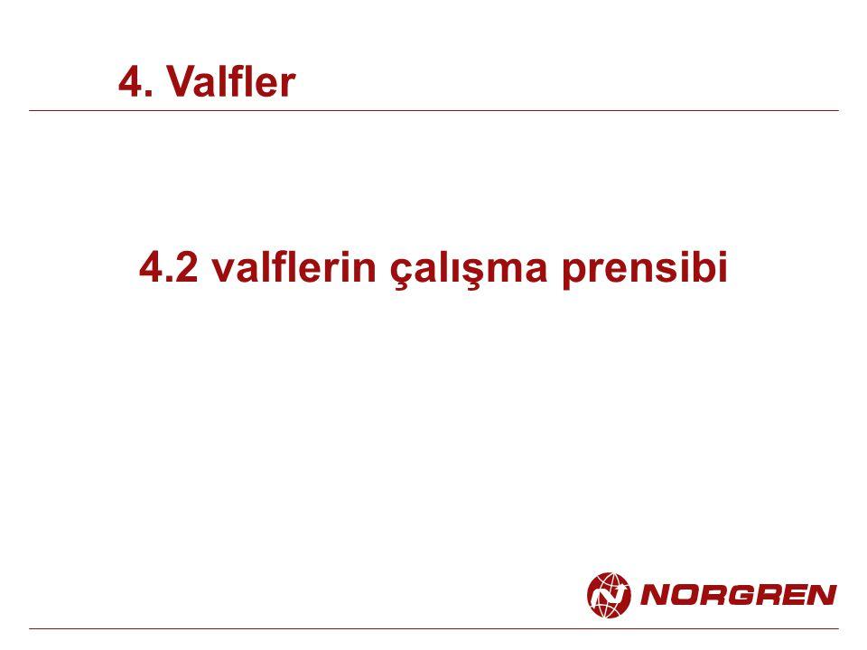 4.2 valflerin çalışma prensibi