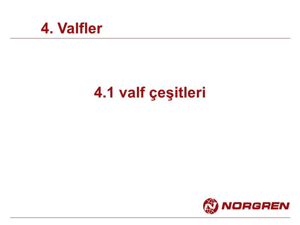 4. Valfler 4.1 valf çeşitleri