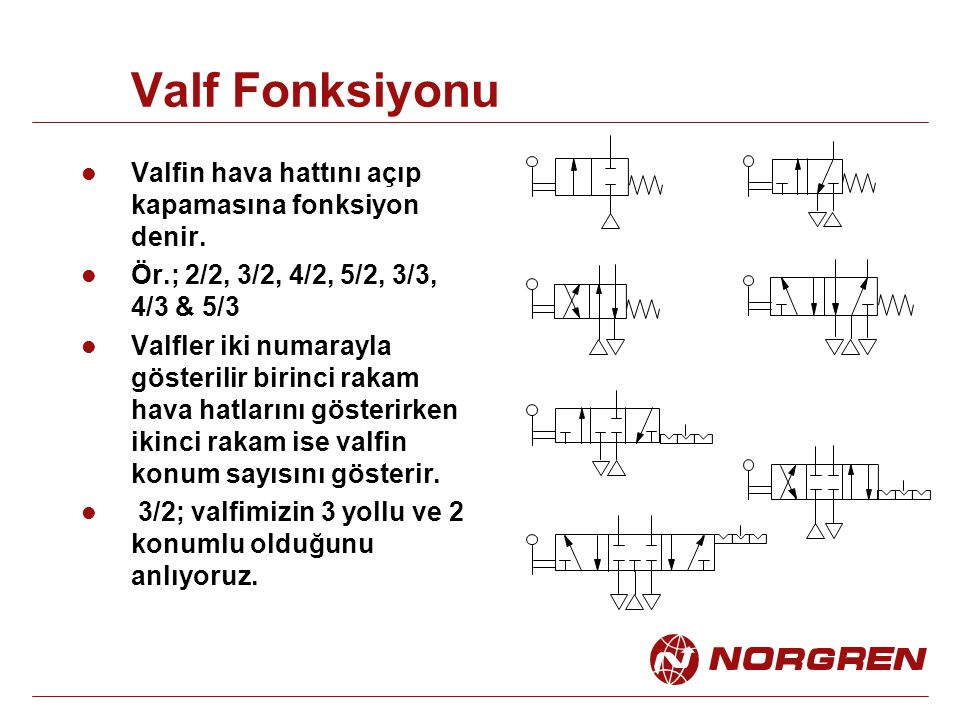 Valf Fonksiyonu Valfin hava hattını açıp kapamasına fonksiyon denir.