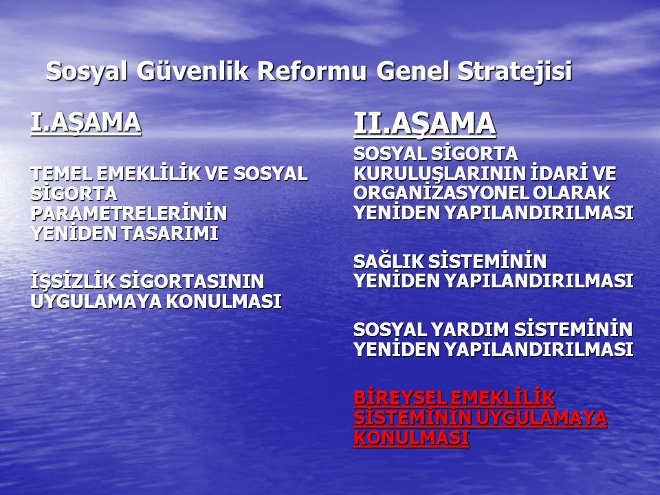 Sosyal Güvenlik Reformu Genel Stratejisi