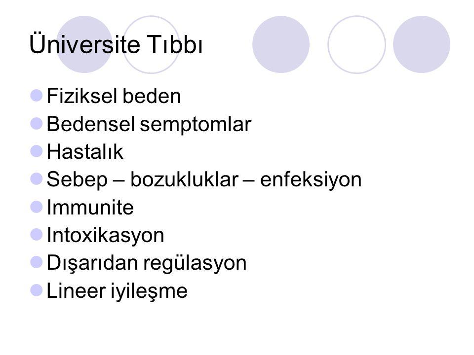 Üniversite Tıbbı Fiziksel beden Bedensel semptomlar Hastalık