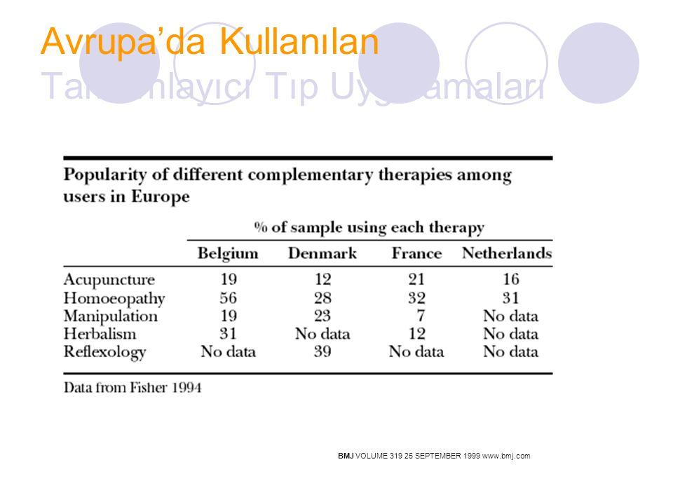 Avrupa'da Kullanılan Tamamlayıcı Tıp Uygulamaları
