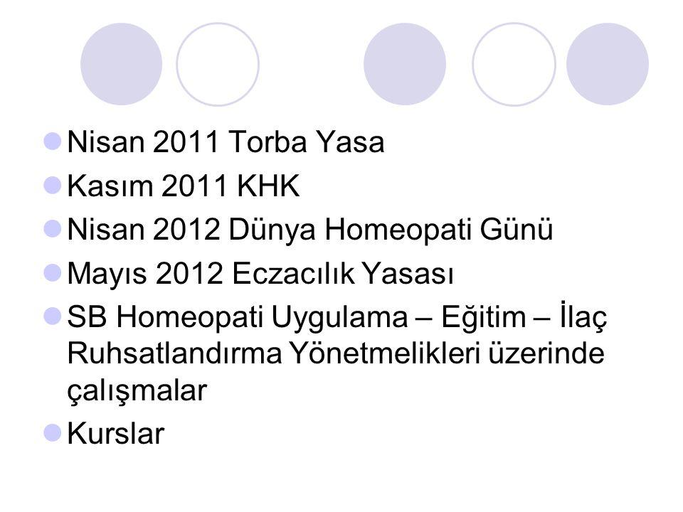Nisan 2011 Torba Yasa Kasım 2011 KHK. Nisan 2012 Dünya Homeopati Günü. Mayıs 2012 Eczacılık Yasası.