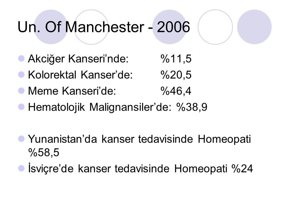 Un. Of Manchester - 2006 Akciğer Kanseri'nde: %11,5
