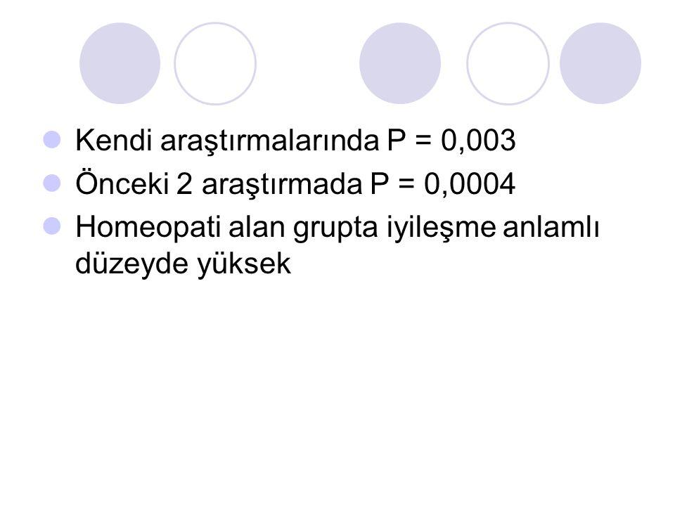 Kendi araştırmalarında P = 0,003
