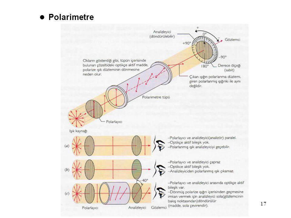 Polarimetre