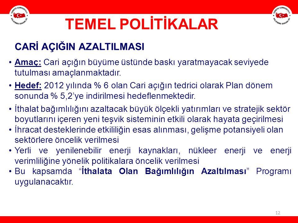 TEMEL POLİTİKALAR CARİ AÇIĞIN AZALTILMASI