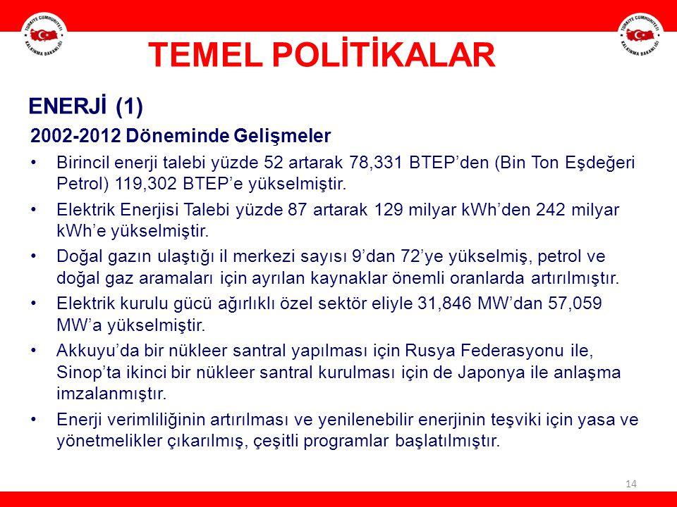 TEMEL POLİTİKALAR ENERJİ (1) 2002-2012 Döneminde Gelişmeler