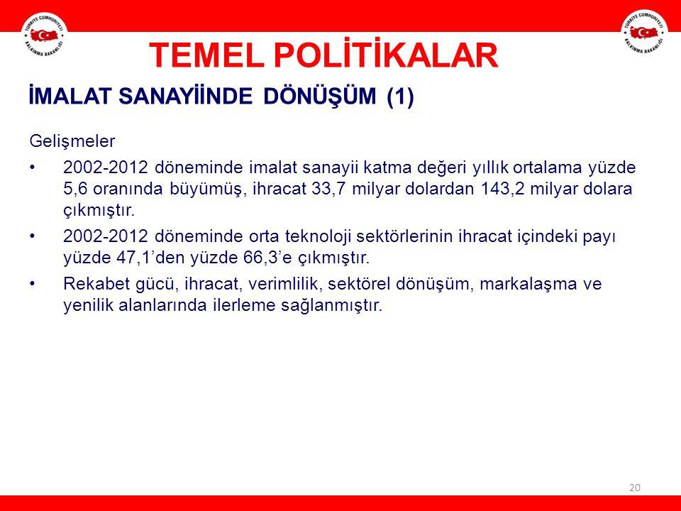 TEMEL POLİTİKALAR İMALAT SANAYİİNDE DÖNÜŞÜM (1) Gelişmeler