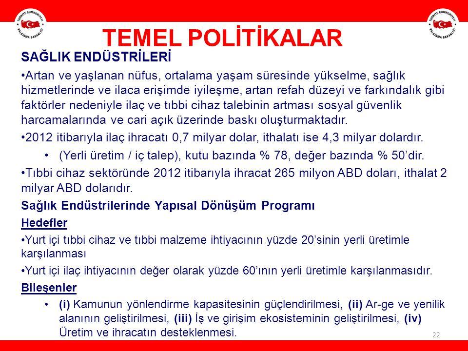 TEMEL POLİTİKALAR SAĞLIK ENDÜSTRİLERİ