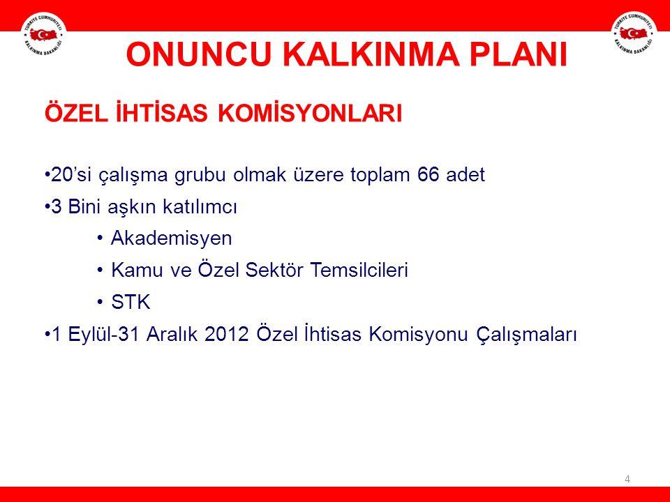 ONUNCU KALKINMA PLANI ÖZEL İHTİSAS KOMİSYONLARI