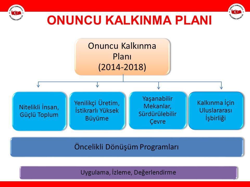 ONUNCU KALKINMA PLANI Onuncu Kalkınma Planı (2014-2018)