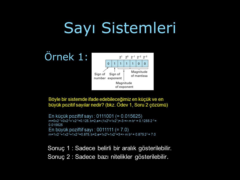 Sayı Sistemleri Örnek 1:
