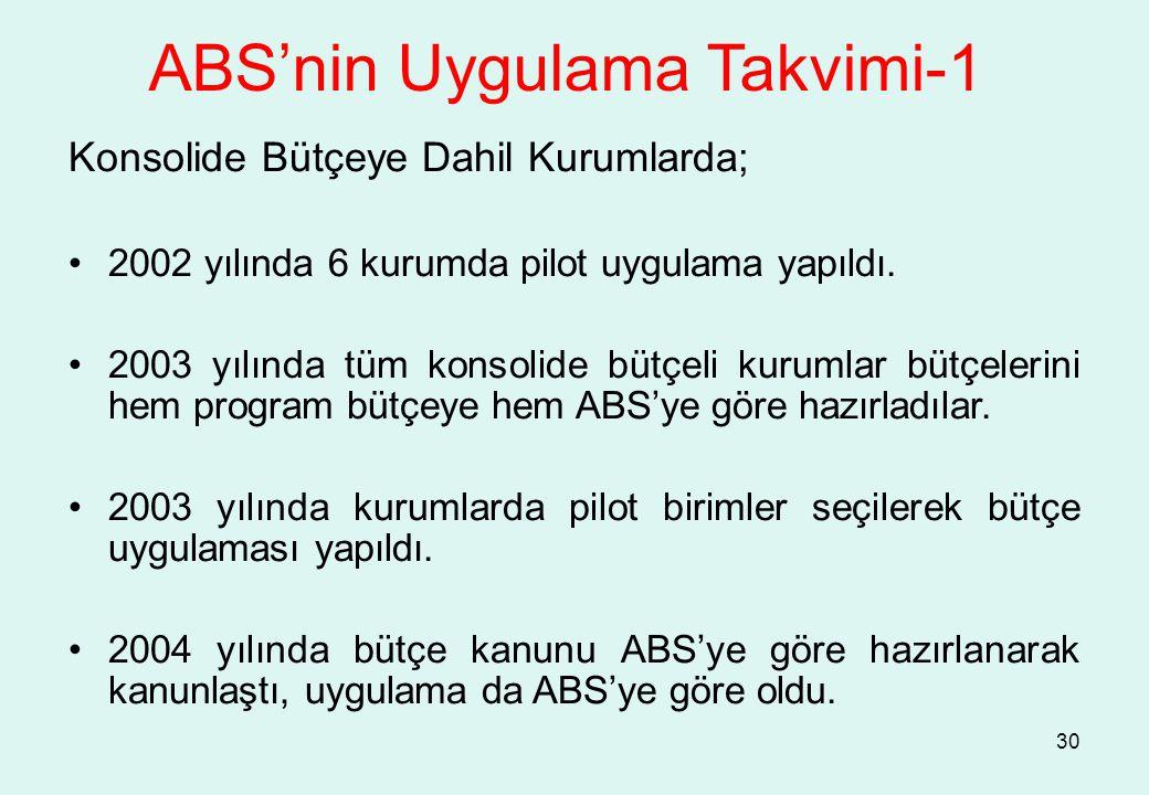ABS'nin Uygulama Takvimi-1