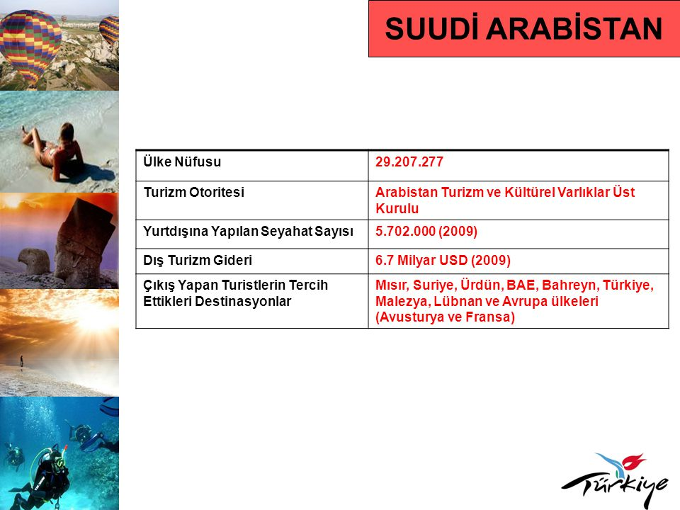 SUUDİ ARABİSTAN Ülke Nüfusu 29.207.277 Turizm Otoritesi