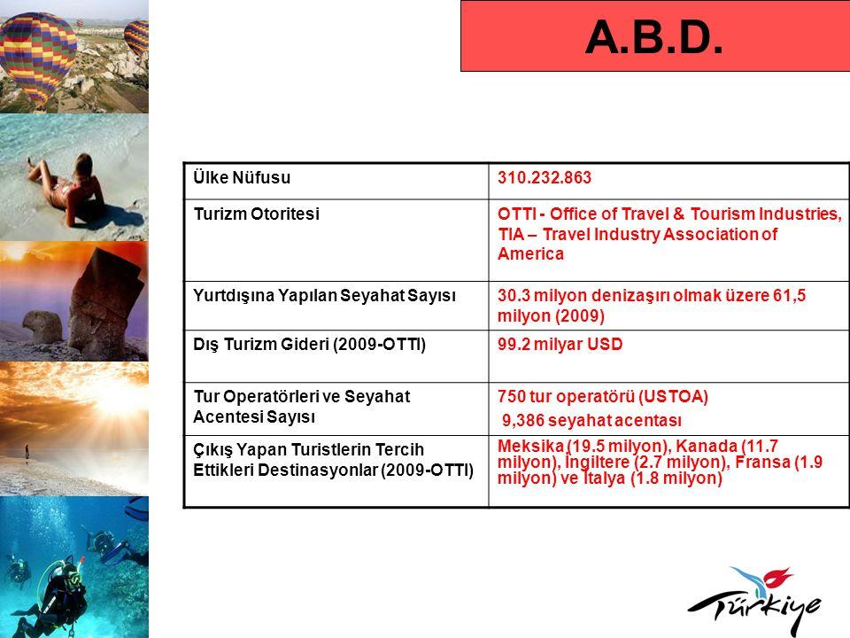 A.B.D. Ülke Nüfusu 310.232.863 Turizm Otoritesi