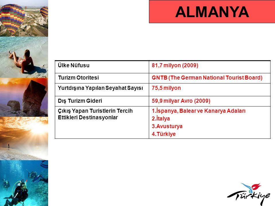 ALMANYA Ülke Nüfusu 81,7 milyon (2009) Turizm Otoritesi