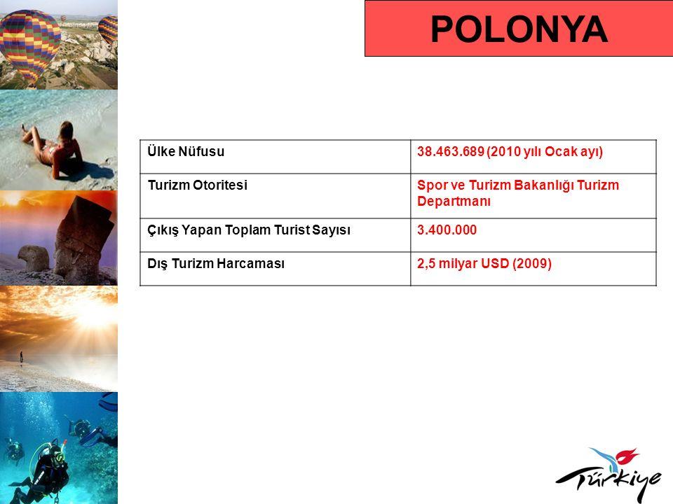 POLONYA Ülke Nüfusu 38.463.689 (2010 yılı Ocak ayı) Turizm Otoritesi
