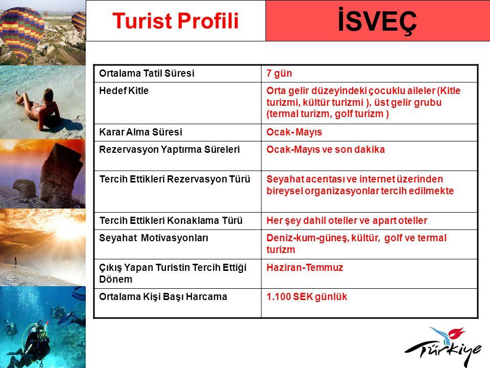 İSVEÇ Turist Profili Ortalama Tatil Süresi 7 gün Hedef Kitle