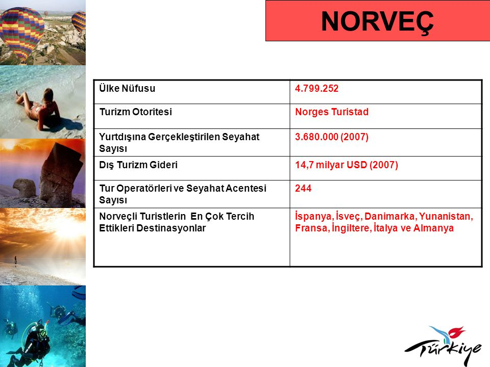 NORVEÇ Ülke Nüfusu 4.799.252 Turizm Otoritesi Norges Turistad