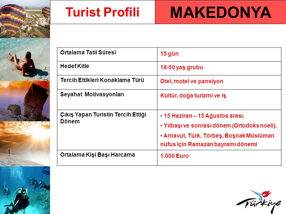 MAKEDONYA Turist Profili Ortalama Tatil Süresi 15 gün Hedef Kitle