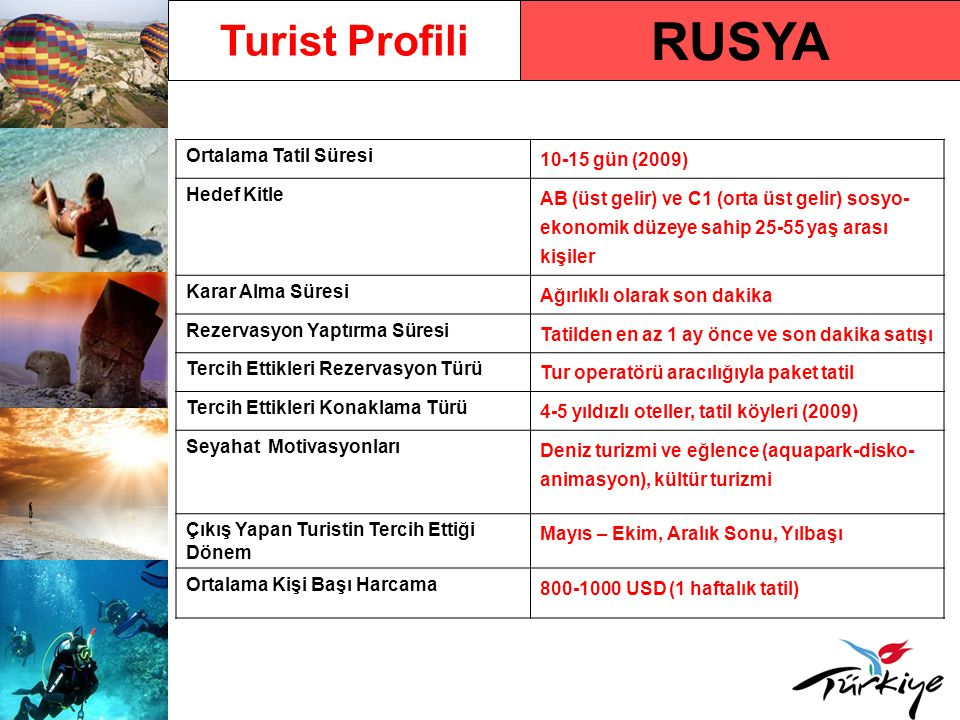 RUSYA Turist Profili Ortalama Tatil Süresi 10-15 gün (2009)