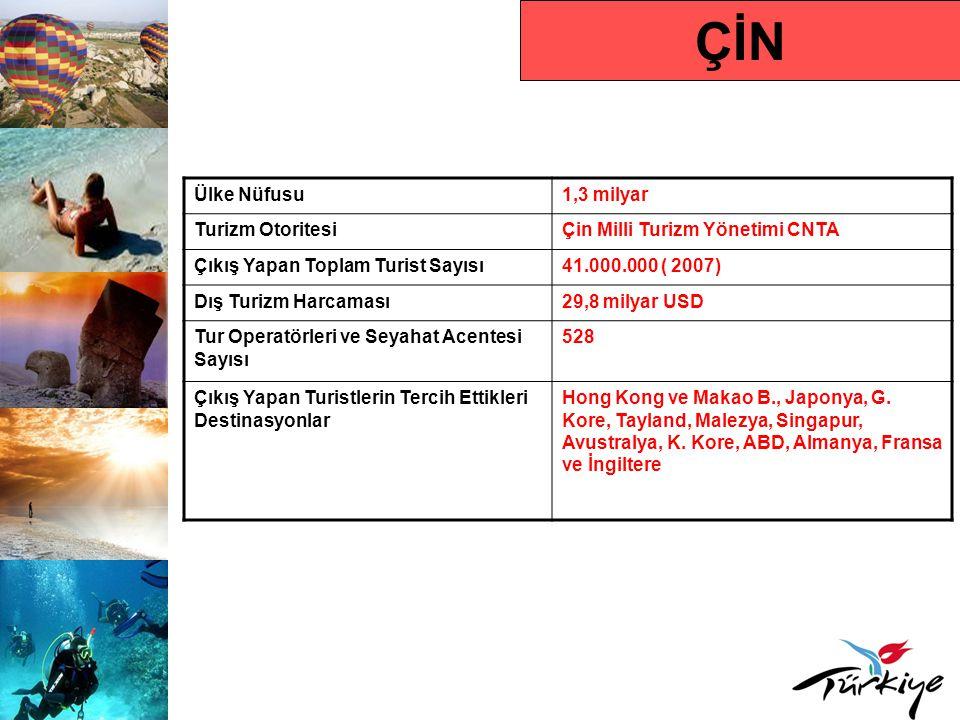 ÇİN Ülke Nüfusu 1,3 milyar Turizm Otoritesi