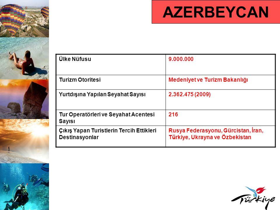 AZERBEYCAN Ülke Nüfusu 9.000.000 Turizm Otoritesi
