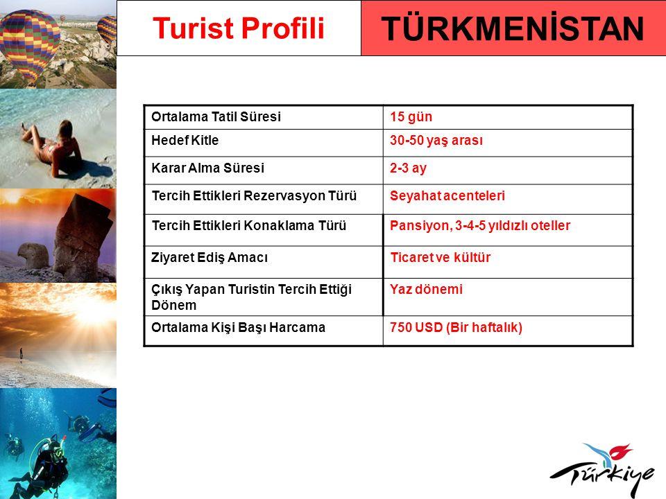 TÜRKMENİSTAN Turist Profili Ortalama Tatil Süresi 15 gün Hedef Kitle