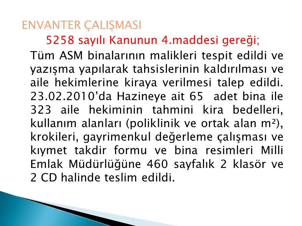 ENVANTER ÇALIŞMASI 5258 sayılı Kanunun 4